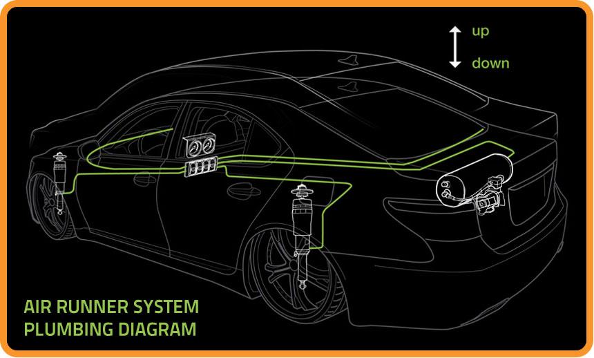air ride technologies wiring diagram air brake diagram